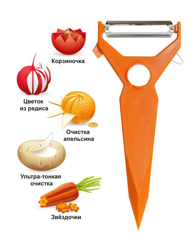 Нож-турбочистка Borner
